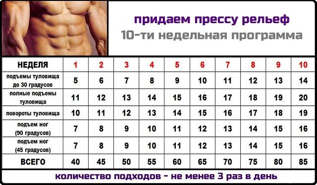 Какими упражнениями убрать живот и бока мужчине