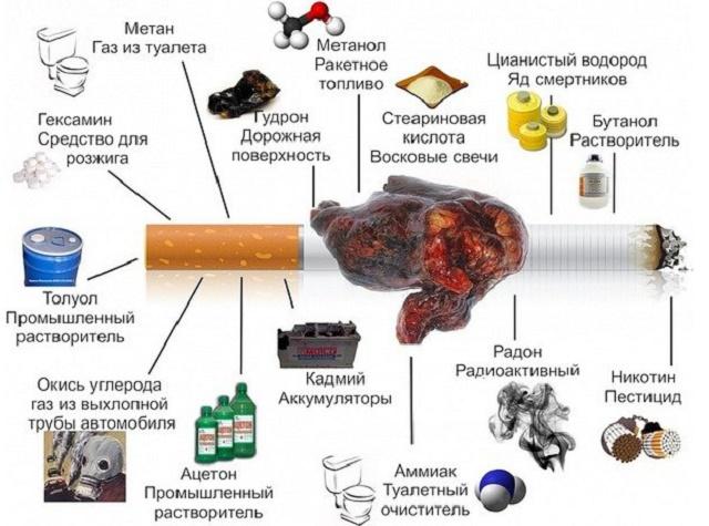 почему нужно бросить курить