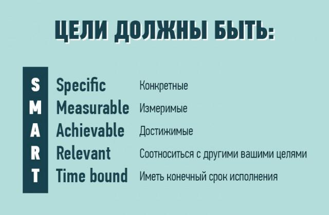 система Смарт цели