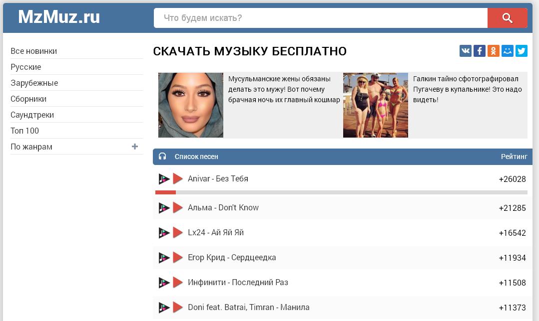 Топ сайтов с музыкой онлайн качественные ссылки на сайт Малая Семёновская улица
