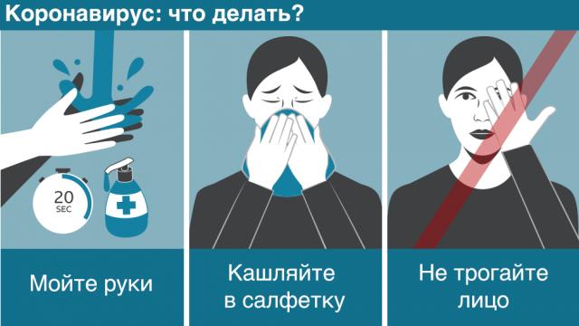коронавирус правила поведения
